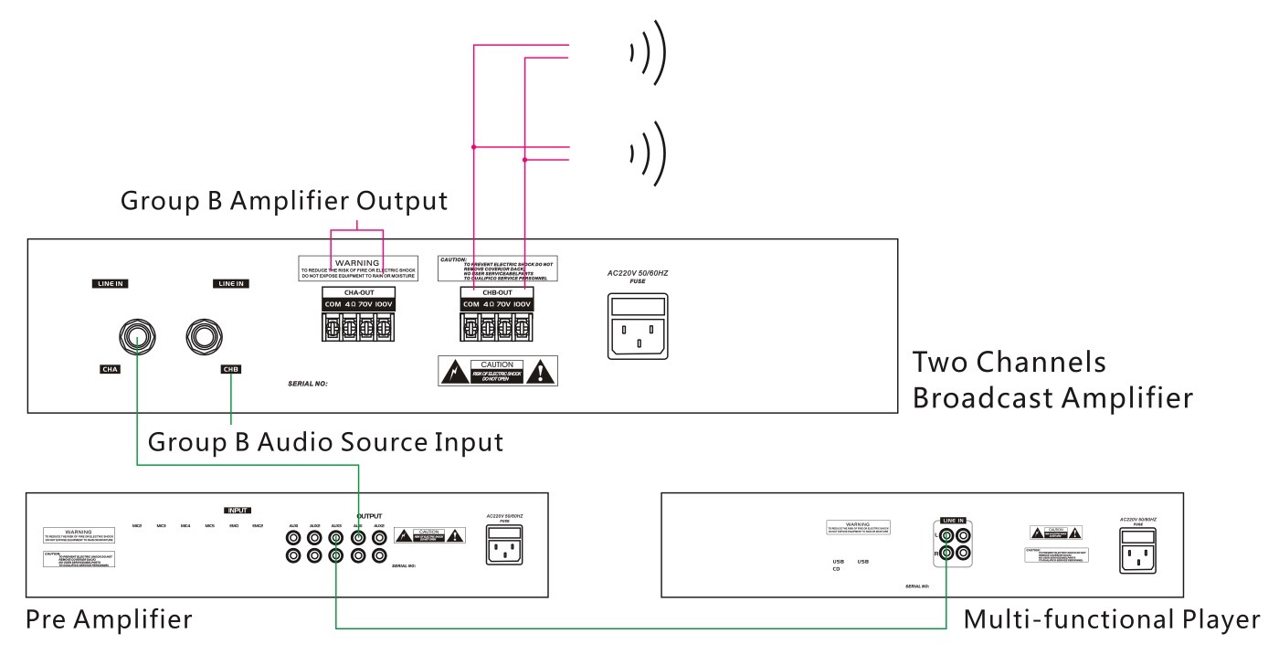 2-ch-power-amplifier
