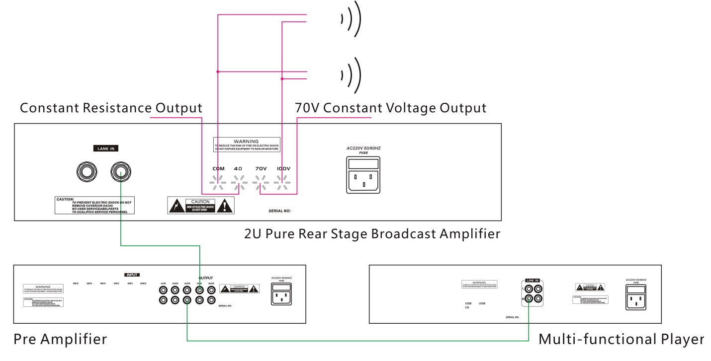 2u-power-amplifier